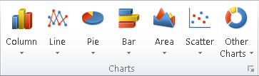 How to create a bar or column chart in excel learn microsoft excel excel 2010 insert chart toolbar buttons ccuart Gallery