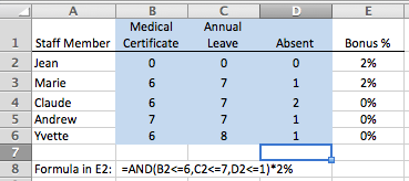 Excel, worked example using the AND function to calculate commission