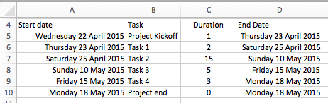 add working days to a date in excel learn microsoft excel five