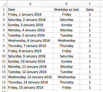 Excel sales data by day of week
