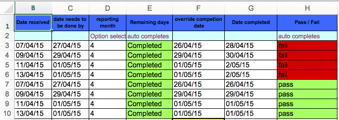 Using multiple IF statements in Excel  Learn Microsoft Excel | Five