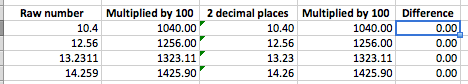 Excel - the problem with formatting numbers to look like they've been rounded