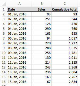Excel - sales data with a cumulative running total