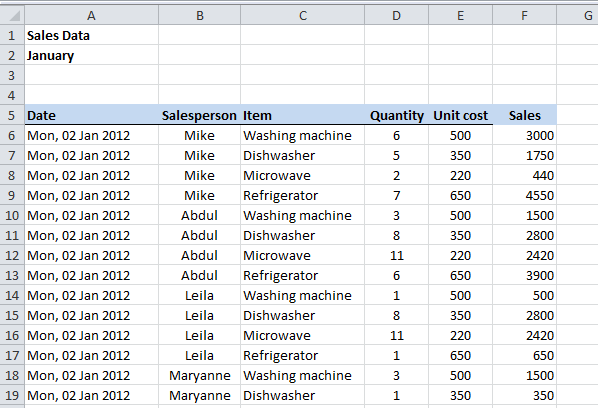 Excel sales data example for freeze panes example