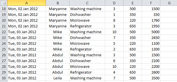 Freeze or lock rows and columns in an Excel worksheet. Learn ...