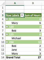 Using SUMIF to add up cells in Excel that meet certain