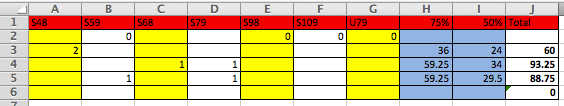 Excel, worked example for Xavier