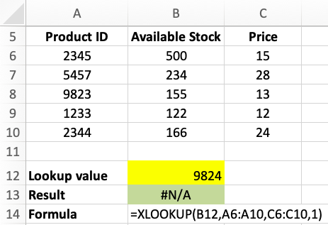 Excel XLOOKUP - sample data table for calculations