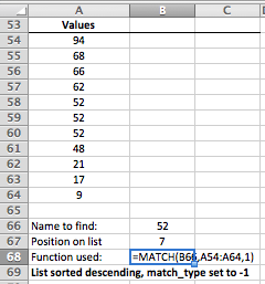 Using MATCH in Excel to find the position of a value in a list sorted in descending order that contains duplicate values